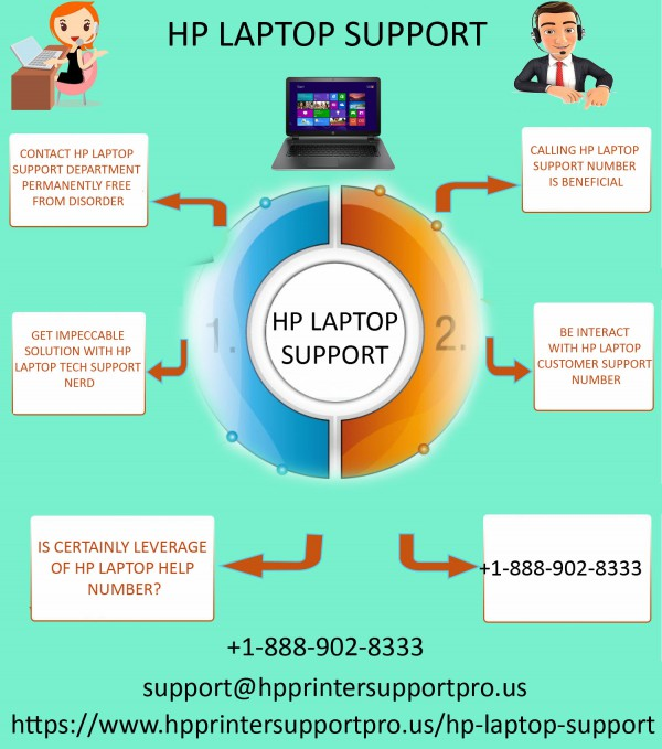 Via HP Laptop Support Number tackle down entire issues of HP laptop