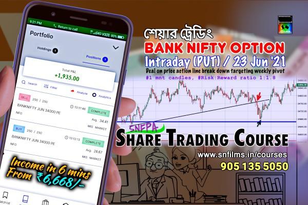 Intraday Deal on Bank Nifty PUT Option - 23 Jun 2021