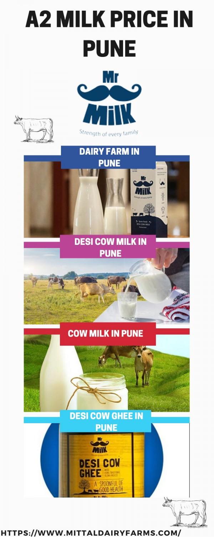 A2 Milk Price in Pune