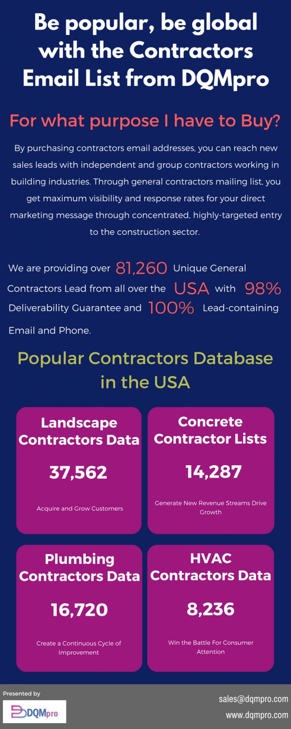 Be popular, be global with the Contractors Email List from DQMpro