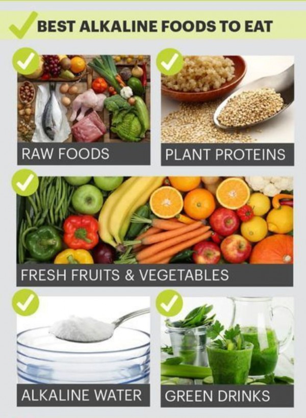 Best Alkaline foods for health