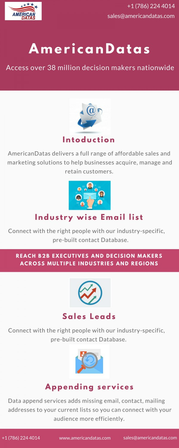 Buy List of Business Emails | B2B Mailing Lists | Targeted Mailing Lists