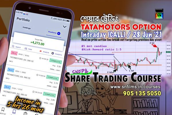Intraday Deal on TataMotors CALL Option - 28 Jun 2021