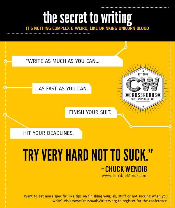 """The Secret To Writing"""