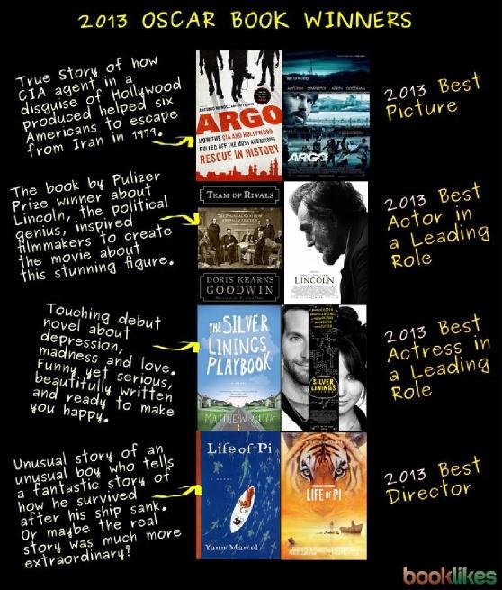 2013 Oscar winners