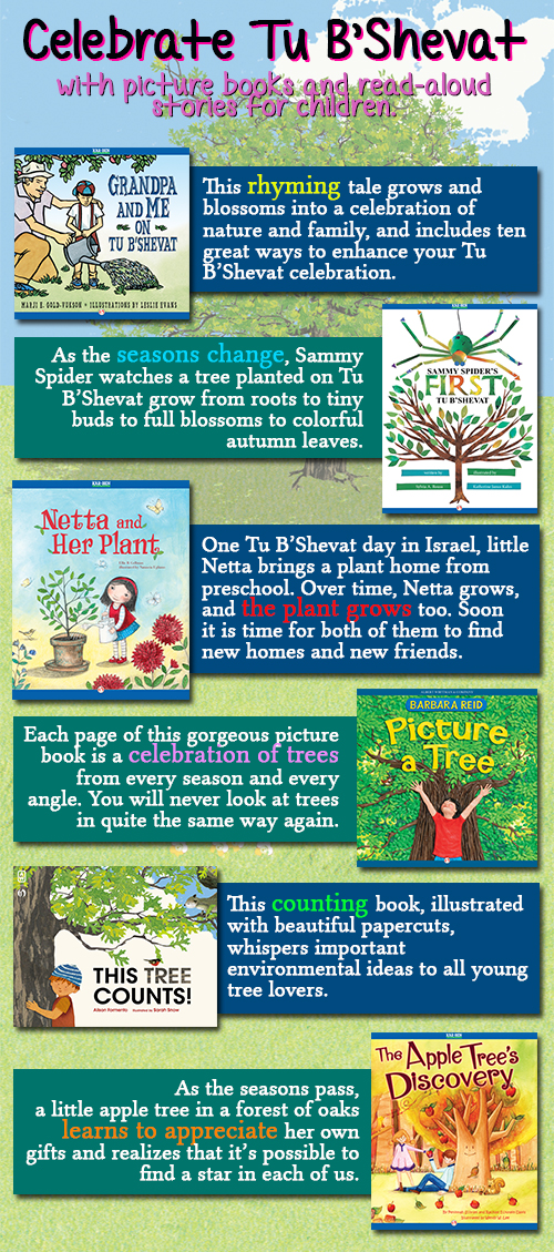 Six Children's Ebooks to Celebrate Tu B'Shevat