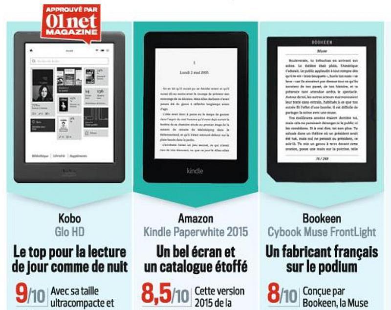 Ranking czytników ebook we Francji