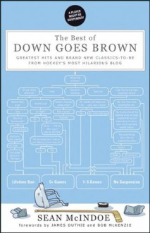 The Best of Down Goes Brown: Greatest Hits and Brand New Classics-to-Be from Hockey's Most Hilarious Blog - Sean McIndoe, James Duthie, Bob McKenzie